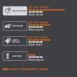 H1 OSRAM Night Breaker Laser +150% 1ks