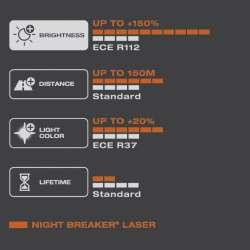 H11 OSRAM Night Breaker Laser +150% BOX 2ks