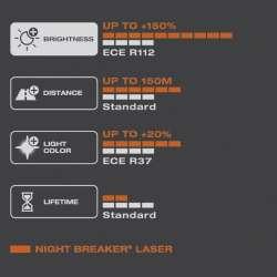 H3 OSRAM Night Breaker Laser +150% BOX 2ks
