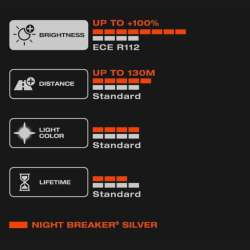 H4 OSRAM Night Breaker Silver +100% BOX 2ks