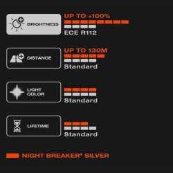 H7 OSRAM Night Breaker Silver +100% BOX 2ks