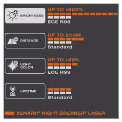 Osram xenonová výbojka D1S XENARC NIGHT BREAKER LASER +200% BOX