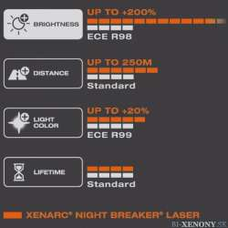 Osram xenonová výbojka D3S XENARC NIGHT BREAKER LASER +200% BOX